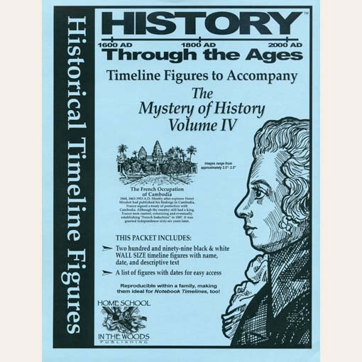 Historical Timeline Figures for Mystery of History Vol. 4