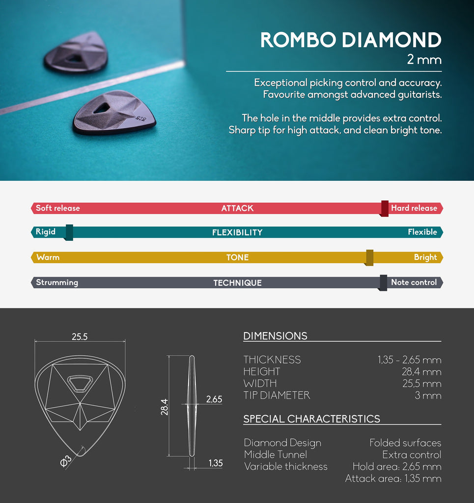 Rombo Diamond Guitar Pick