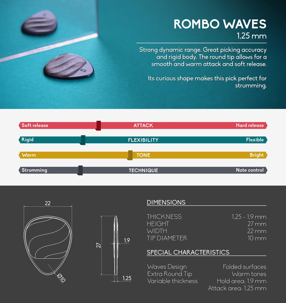 Rombo Waves Guitar Pick
