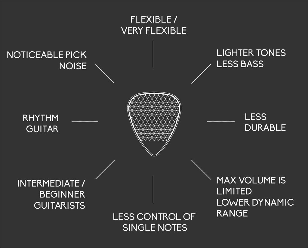 thin-guitar-picks-what-are-they-good-for