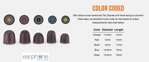 StarTips - 5 Pair Pack Premium Silicone Eartips for Westone and Shure