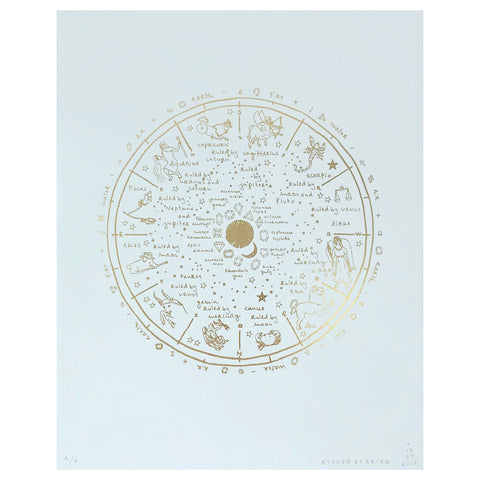 Wall Art - The Wheel of Life in Gold Foil