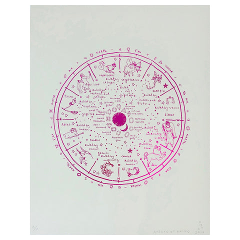 Wall Art - The Wheel of Life in Pink Foil