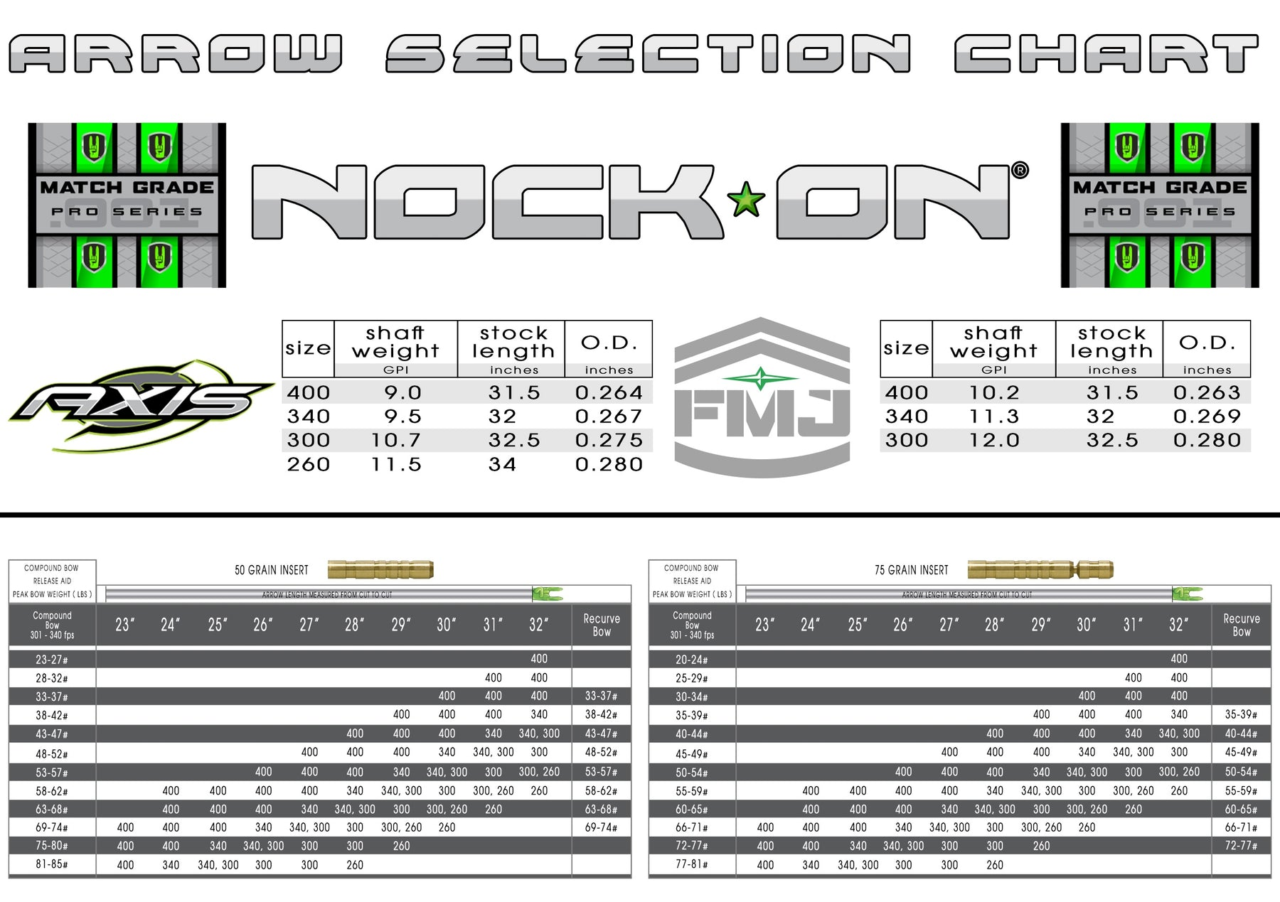 NEW with Wraps//AAE Pro Max Vanes 6 Easton FMJ PRO Match Grade 5mm 250 Arrows