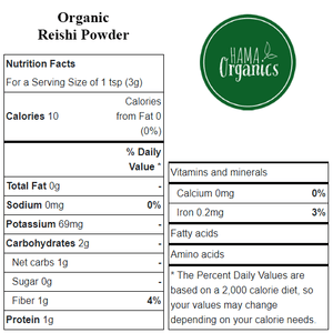 Organic Reishi Mushroom Powder - Nutritional Values - HAMA Organics