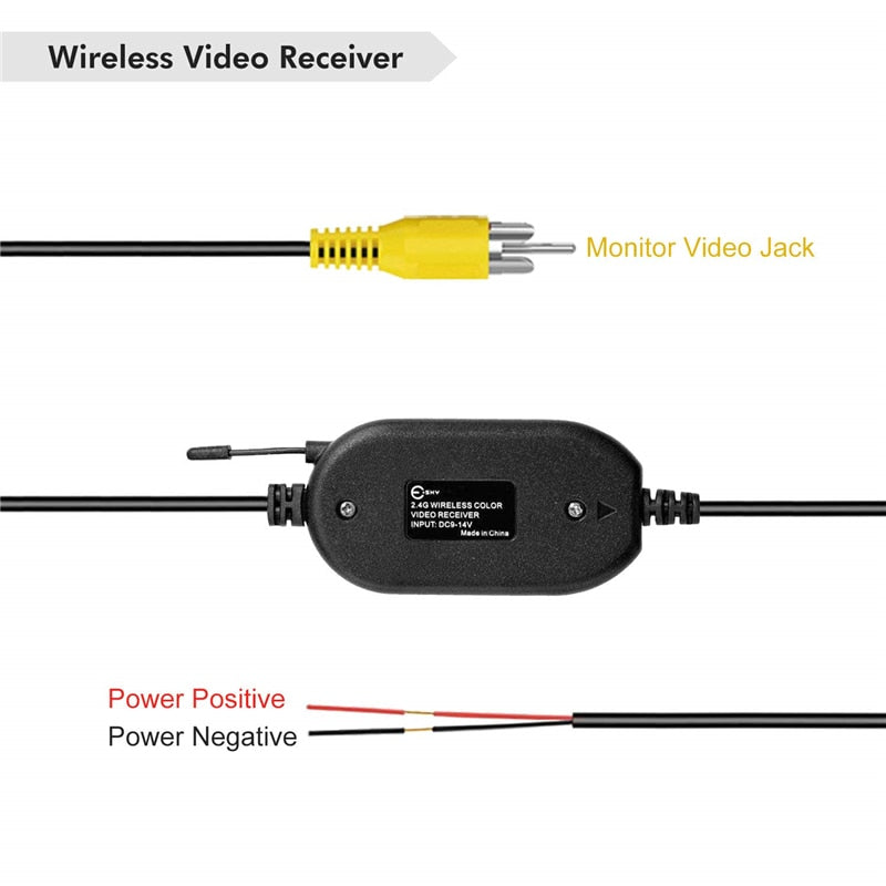 YuanTing RCA Video 2.4GHz Wireless Transmitter and Receiver