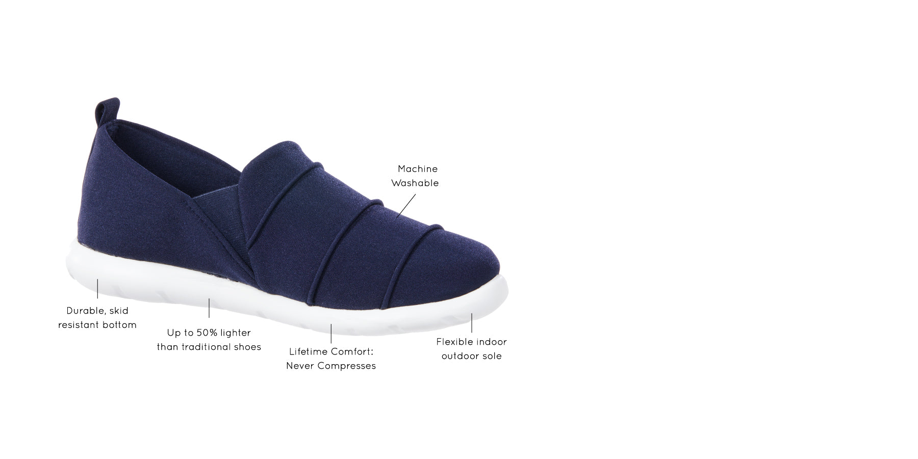 Navy Blue zenz showing call outs about the slip-on