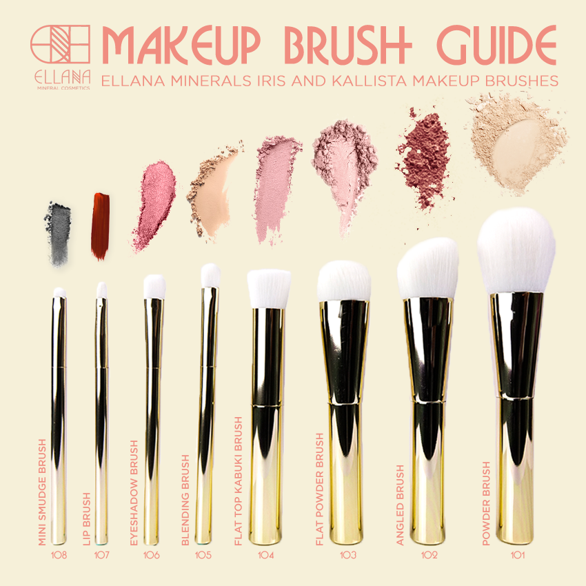 Brush Guide Series