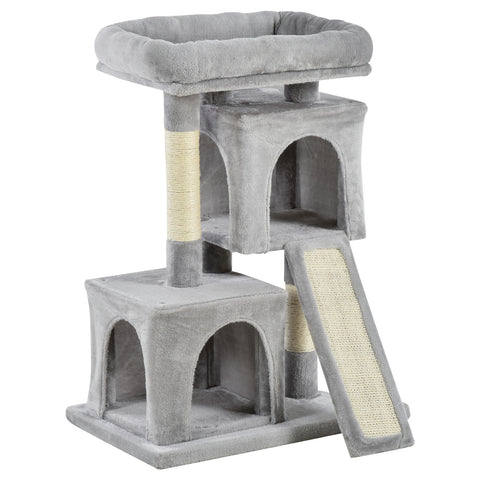 Cat Rest/Play Activity Tree