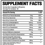 Glucose RX Supplement Facts