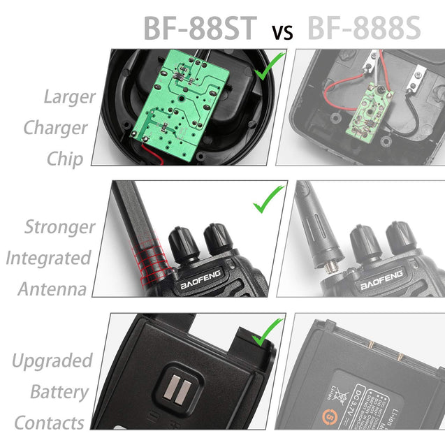 BF-88ST [6 Packs] FRS Radio with Six-way Charger and Programming Cable