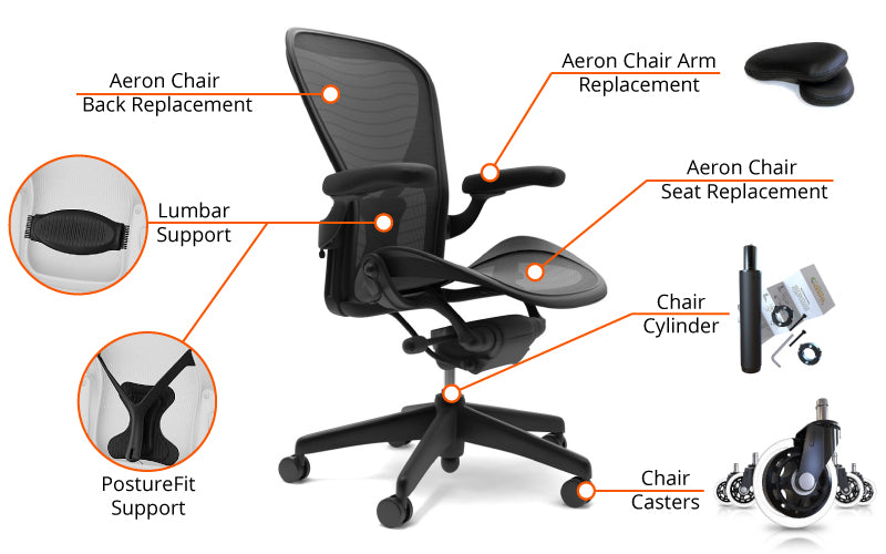 aeron chair parts diagram