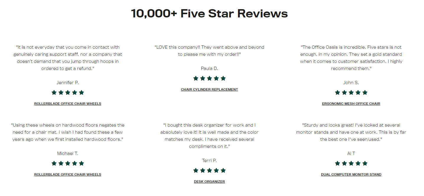 10,000+ Five Star Reviews