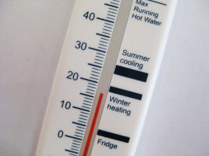 Energy Saving Thermometer