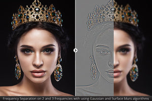 100 Professional Retouch Actions By Pro Add-Ons-Add-Ons-Artixty