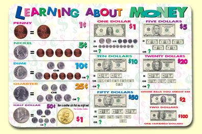 Learning About Money Placemat - MON-1