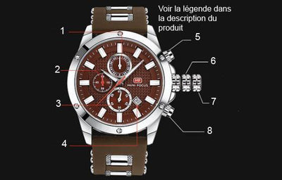 Montre MINI FOCUS - Superpromo.fr