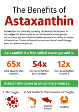 Load image into Gallery viewer, ANTIOXIDANT ASTAXANTHIN