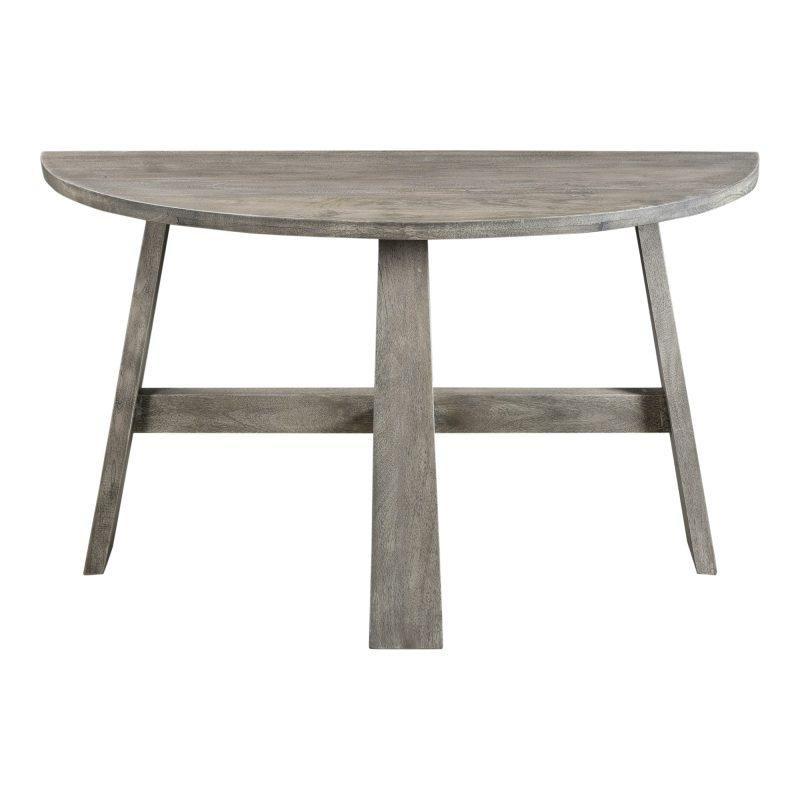 revel-console-table
