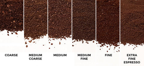 Coffee Grind Types