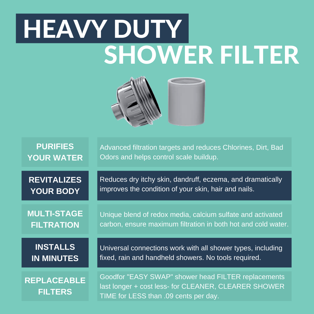 8-Stage Shower Filter - The Goodfor Company