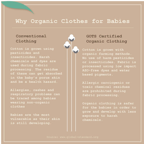 Why organic clothes for babies?