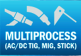 Multiprocess Cabability
