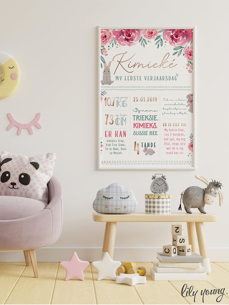 Bunny Milestone Print - Pack of 1