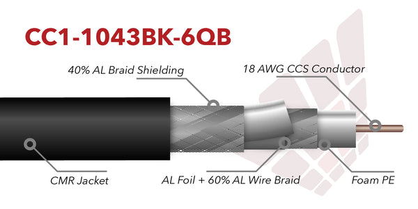 1043 rg6 coax cable for internet