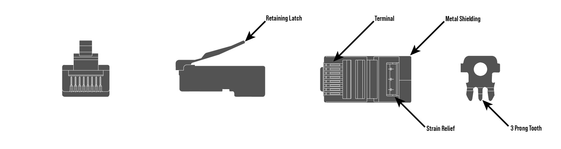 Parts of a RJ45 connector