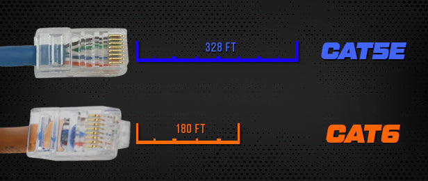 Cat5e length compared to Cat6