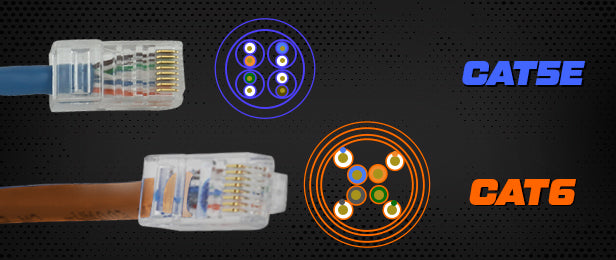 Cat5E and Cat6 wire guide