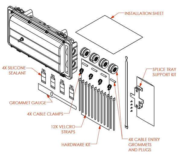 standard kit products for inline enclosure