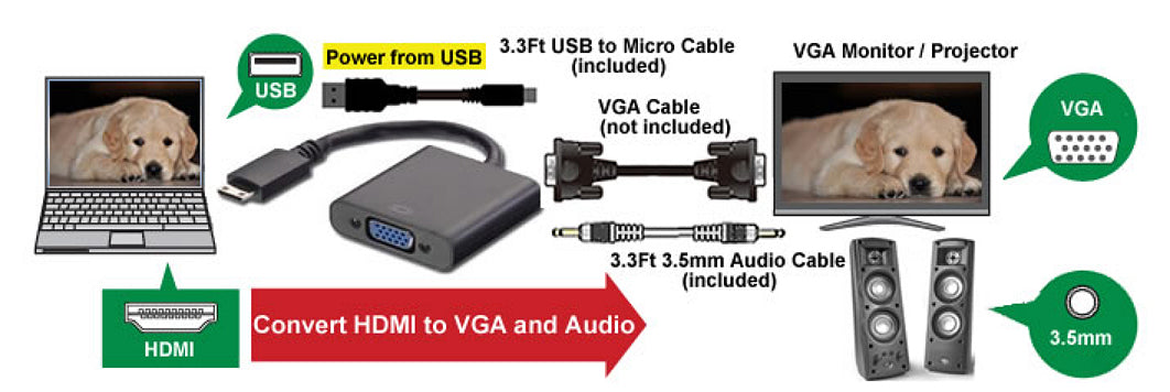 HDMI to VGA/Audio Converter Product Details