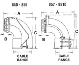 "90° Connector for Aluminum & amp; Steel Flex, AC, MC,MCI-A Cable 3/8"" to 4"" diagram"