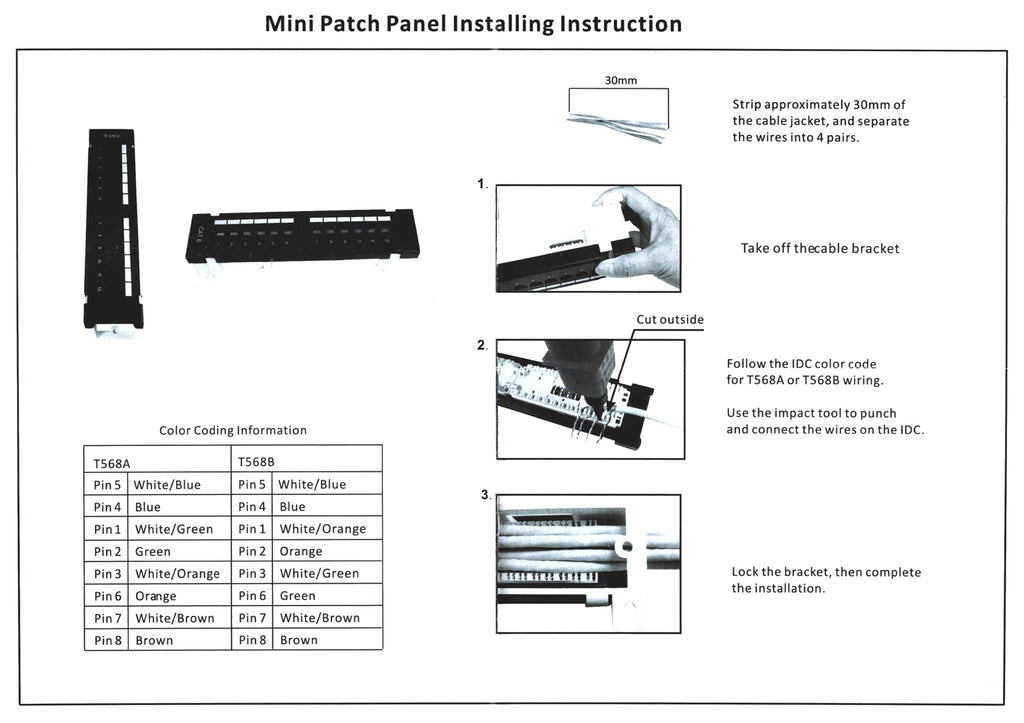 Cat6 patch panel instructions diagram