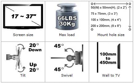 Punch Down Tool Instructions