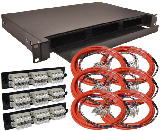72-Strand Pre-Loaded OM1 Multimode LC Slide-Out 1U Fiber Patch Panel with Jacketed Pigtail Bundle