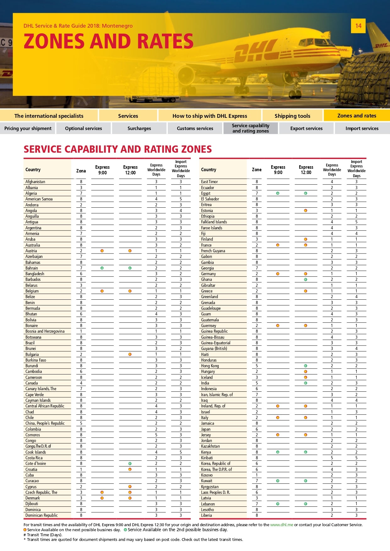 Petitfour • DHL Service & Rate Guide