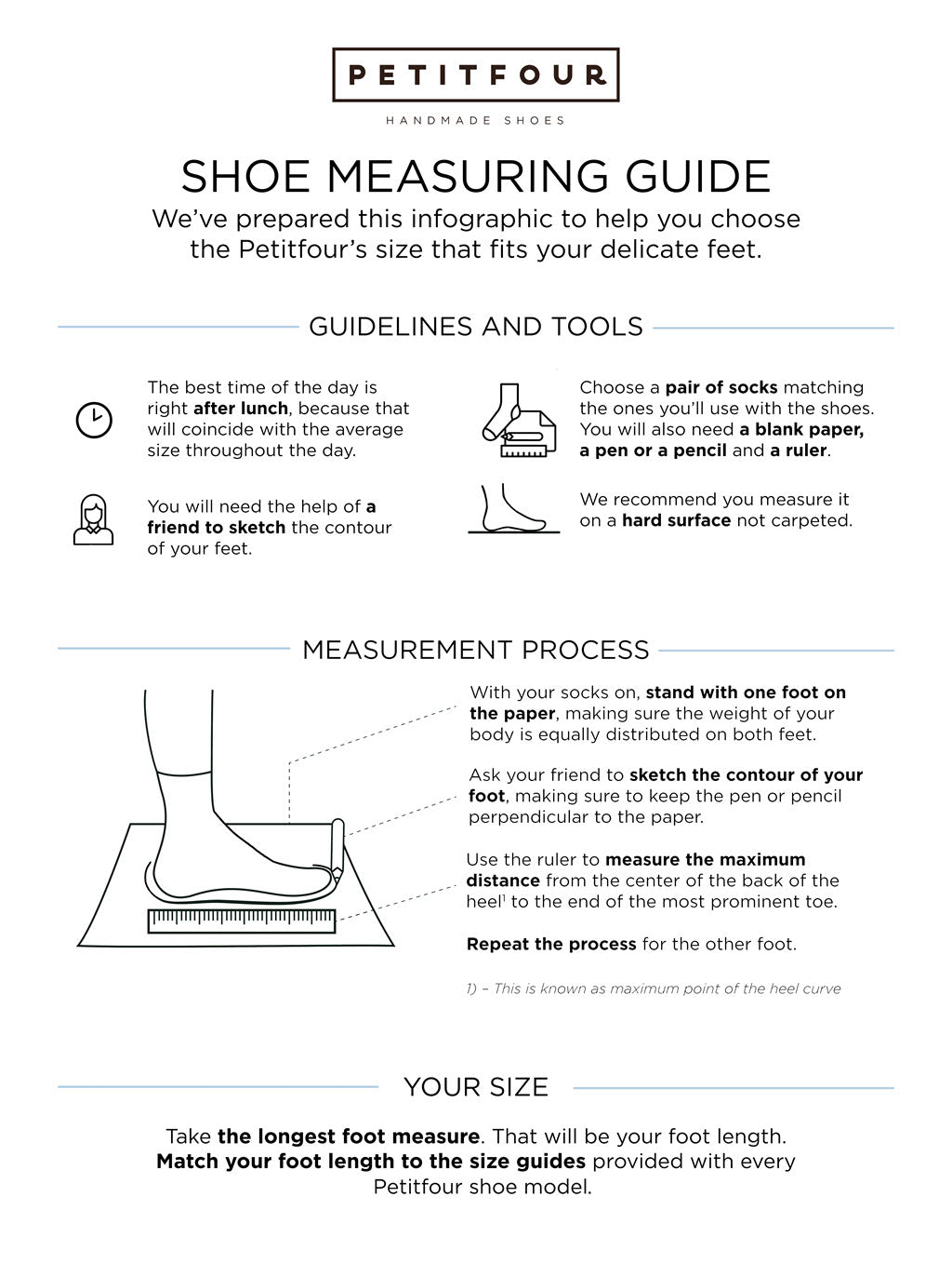 small-size shoes measuring guide infographics