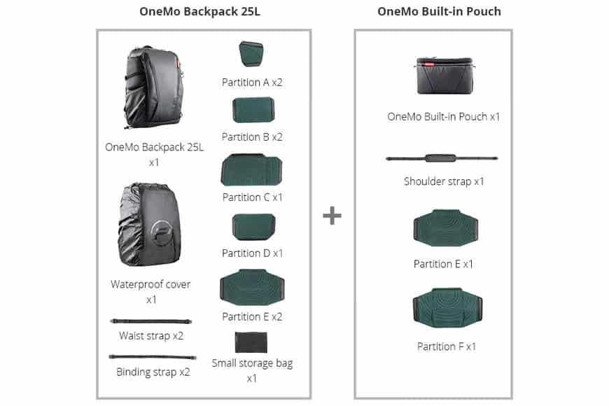 pgytech-onemo-backpack|by shotkit