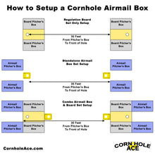 Load image into Gallery viewer, How to Setup a Cornhole Airmail Box Set