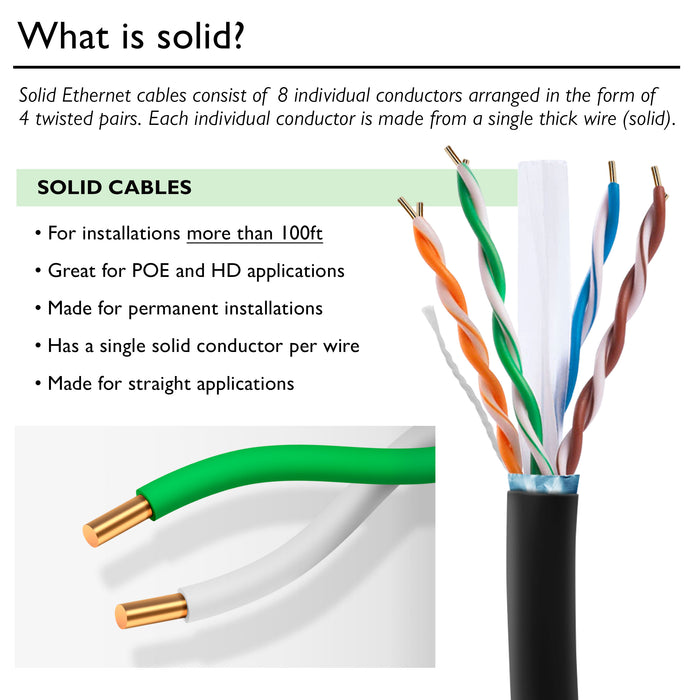Cat6 CAT 6 24 AWG CM Rated Ethernet Bulk Network Cable 4 Pairs Twisted Pair