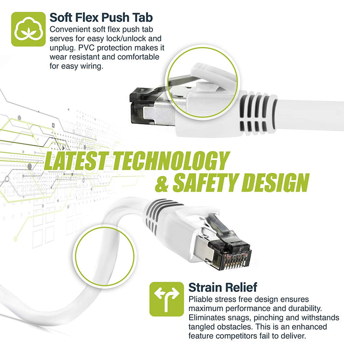 GearIT Cat8 Ethernet Patch Cable - S/FTP ,24AWGm 10Gbps/25Gbps/40Gpbs, 2GHz 2000Mhz, Category8 - White - www.gearit.com