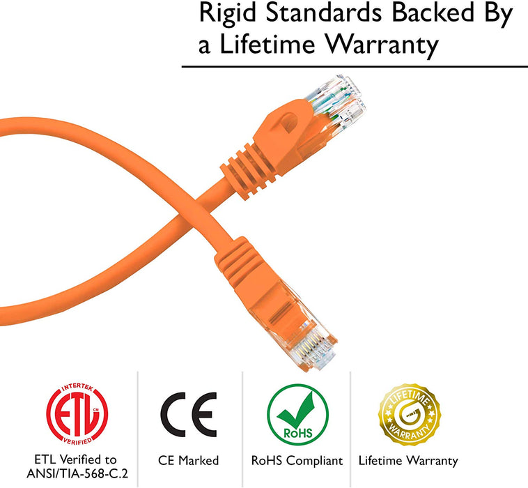 GearIT Cat6 Ethernet Patch Cable - Premium Flexible Soft Tab, Snagless RJ45, Stranded, 550Mhz, UTP, Pure Bare Copper Wire, 24AWG - Orange - www.gearit.com