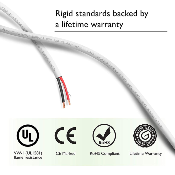 GearIT 16-Gauge Speaker Wire, CL2 Rated In-Wall, OFC (Oxygen Free Copper) Cable, Home Theatre, Car Speakers & More - 16 Awg - Pro Series CL2