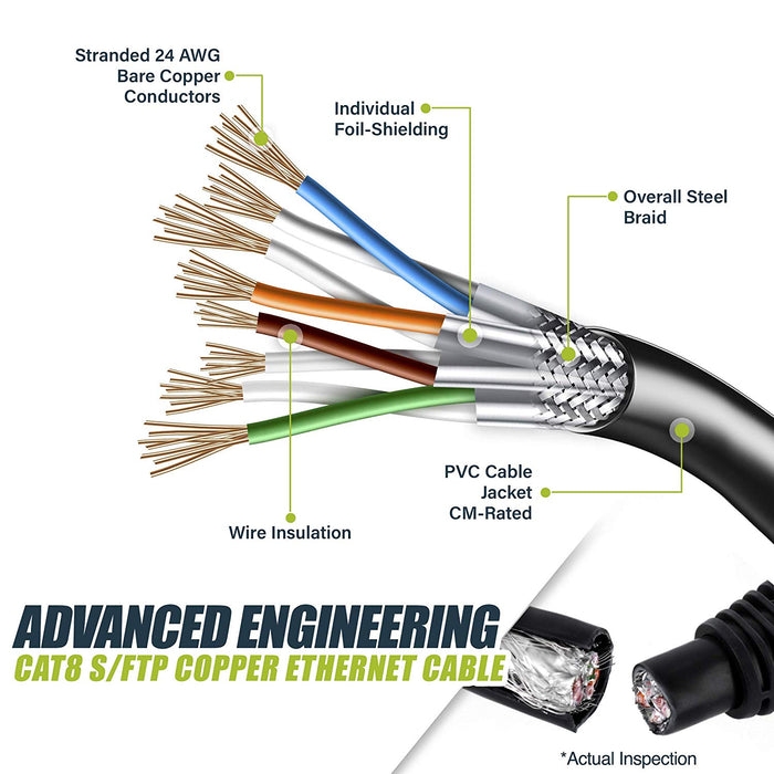 GearIT Cat8 Ethernet Patch Cable - S/FTP ,24AWGm 10Gbps/25Gbps/40Gpbs, 2GHz 2000Mhz, Category8 - Black - www.gearit.com