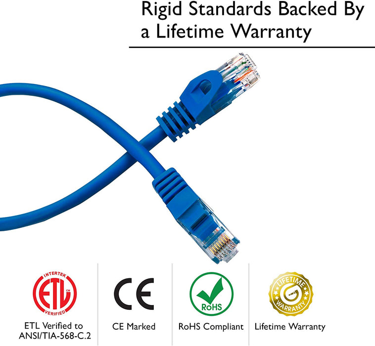 GearIT Cat6 Ethernet Patch Cable - Premium Flexible Soft Tab, Snagless RJ45, Stranded, 550Mhz, UTP, Pure Bare Copper Wire, 24AWG - Blue - www.gearit.com