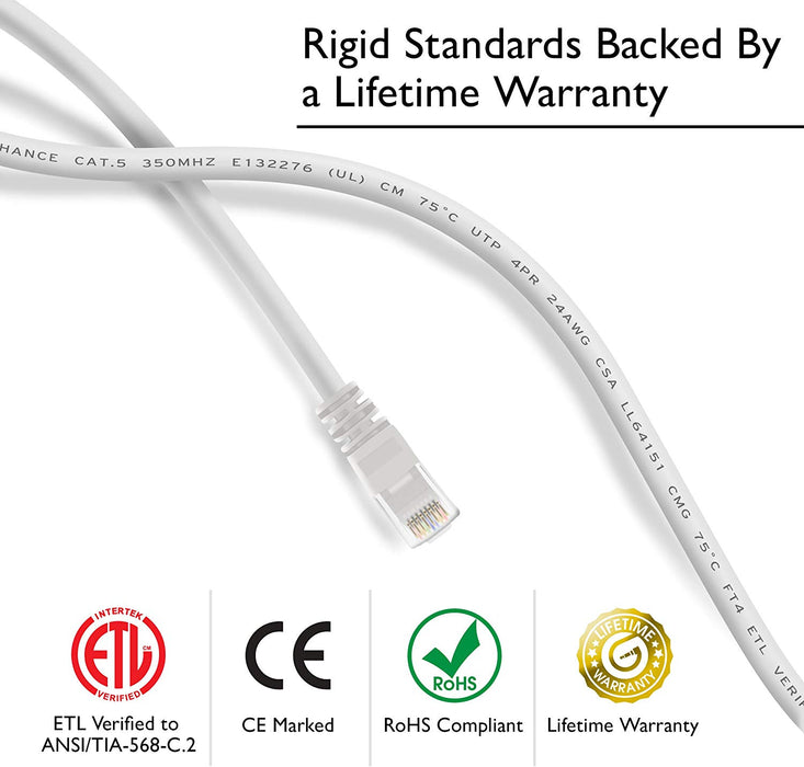 GearIT Cat6 Ethernet Patch Cable - Snagless RJ45, Stranded, 550Mhz, UTP, Pure Bare Copper Wire, 24AWG  - White - www.gearit.com