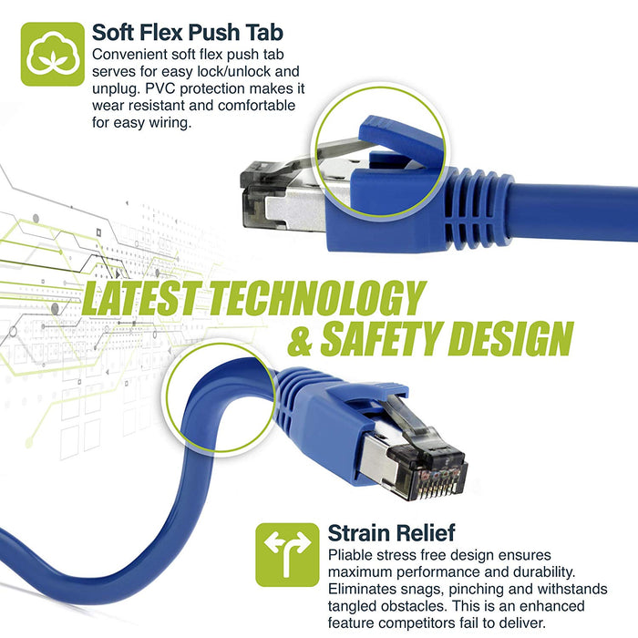 GearIT Cat8 Ethernet Patch Cable - S/FTP ,24AWGm 10Gbps/25Gbps/40Gpbs, 2GHz 2000Mhz, Category8 - Blue - www.gearit.com